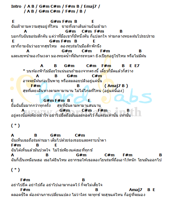 Ukulele : lazy song ukulele chords Lazy Song Ukulele and Lazy Songu201a Lazy Song Ukulele Chords ...